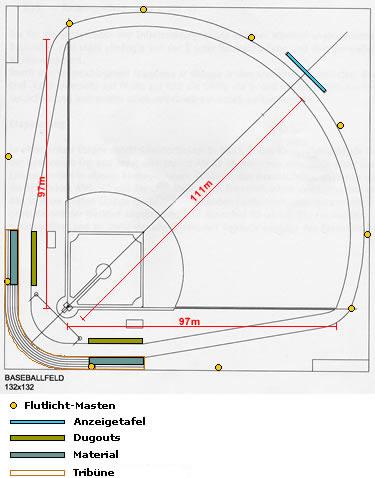 Tolle Baseball Feld Malvorlagen Fotos - Entry Level Resume Vorlagen ...